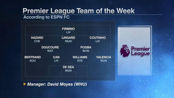 Premier League Team of the Weekend: Week 15