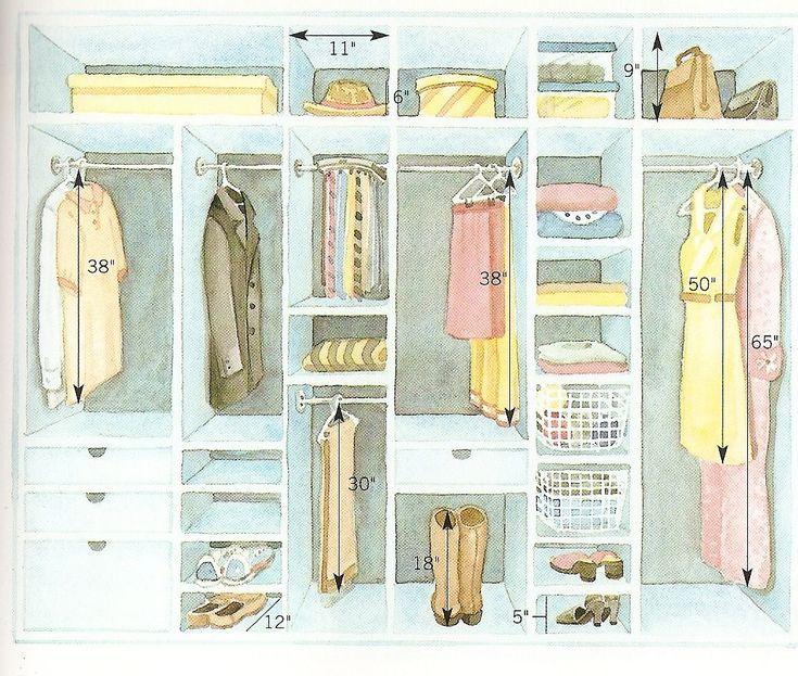 Best 25+ Walk In Closet Dimensions Ideas On Pinterest