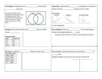 Guided Note Sheet that could be put into an interactive notebook. Notes over the following data displays: Venn Diagram Histogram Scatter Plot Box-and-Whisker Plot Bar Graph Stem-and-Leaf Plot There are definitions and visual examples for each data display type.