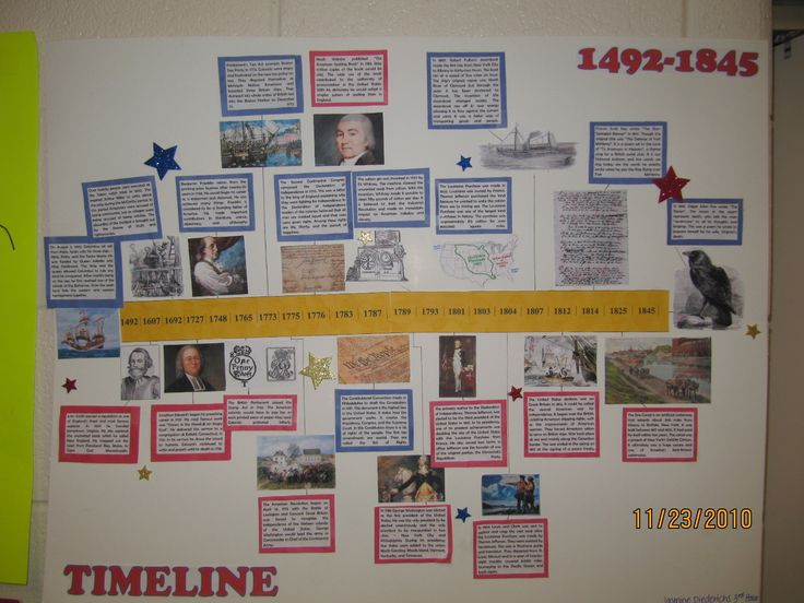 15 best Timeline Examples images on Pinterest Interactive - timeline examples