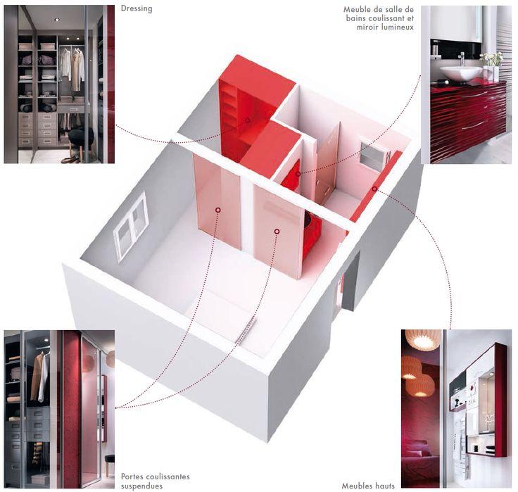 Suite parentale, Compacte | Mobalpa
