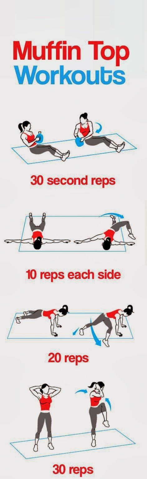 Muffin top workout | Hottest On Pinterest