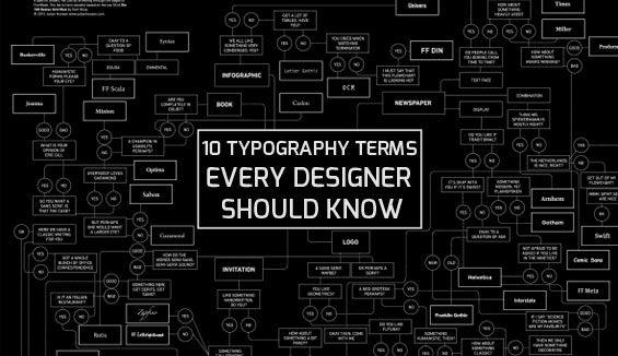 Some of the newbie designers are confused by the terms used in typography. Here are the 10 typography terms every designer should know. #webdesign #typography