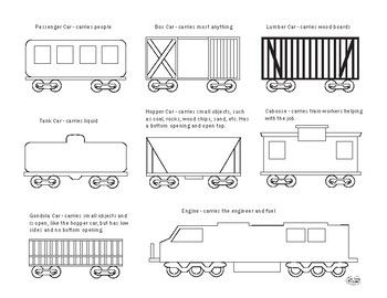 Learn all about different types of train cars and their uses with this fun activity! Color the cars, draw what each car carries inside, then cut out and tape together to make a super train!