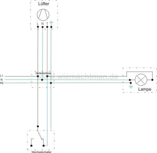 badl fter mit nachlauf anschlie en schaltplan. Black Bedroom Furniture Sets. Home Design Ideas