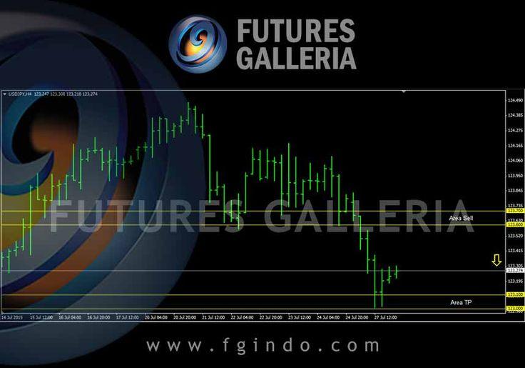 Forex magazine 274 обучение торговле на валютном рынке форекс