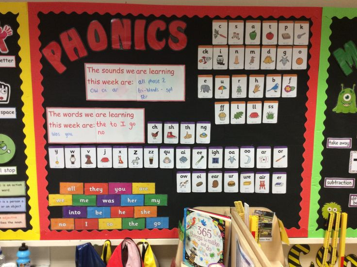 Phonics Display