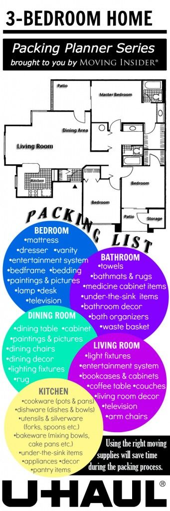 Packing Planner: Packing a 3 Bedroom Home - Moving Insider