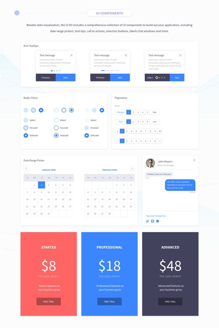 FREE Dashboard UI Kit for Adobe XD on Behance | Search by Muzli