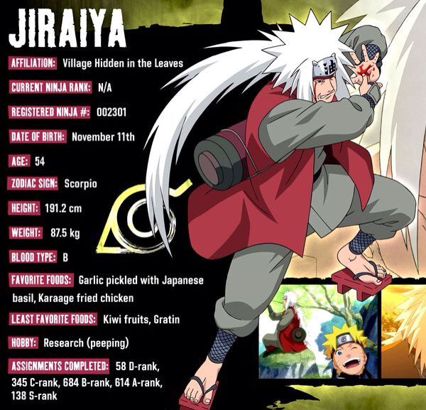 Jiraiya character info