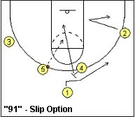 Basketball play 90 series - 91 Slip
