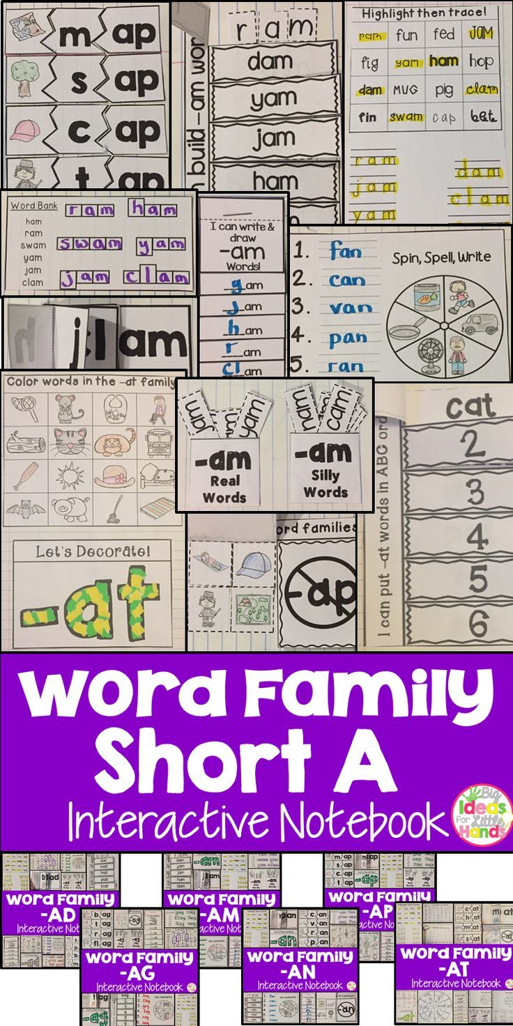 124 best ELA: Phonics images on Pinterest | Classroom ideas ...