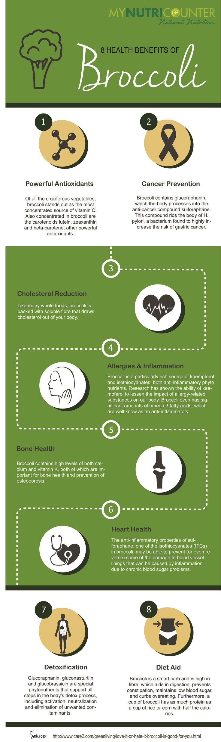 MyNutriCounter_Broccoli_Benefits by MyNutriCounter