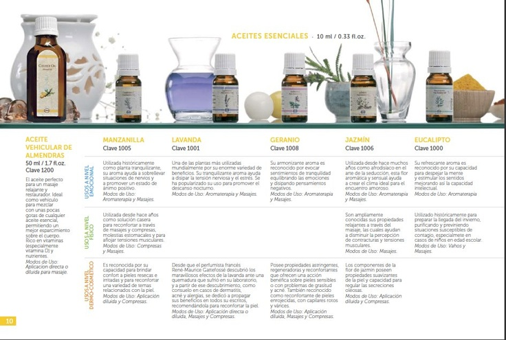 Aceites Esenciales Swiss Just