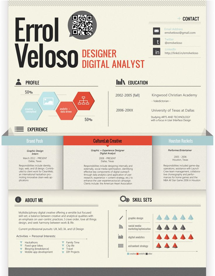 10 best Visual Resume images on Pinterest Cool resumes, Create - personal interests