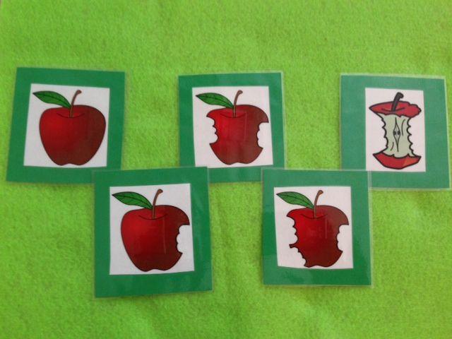 apple stem activity | apple.jpg