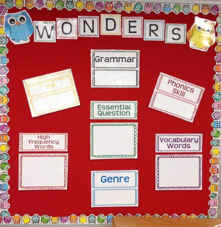 McGraw Hill Wonders Reading bulletin board- second grade