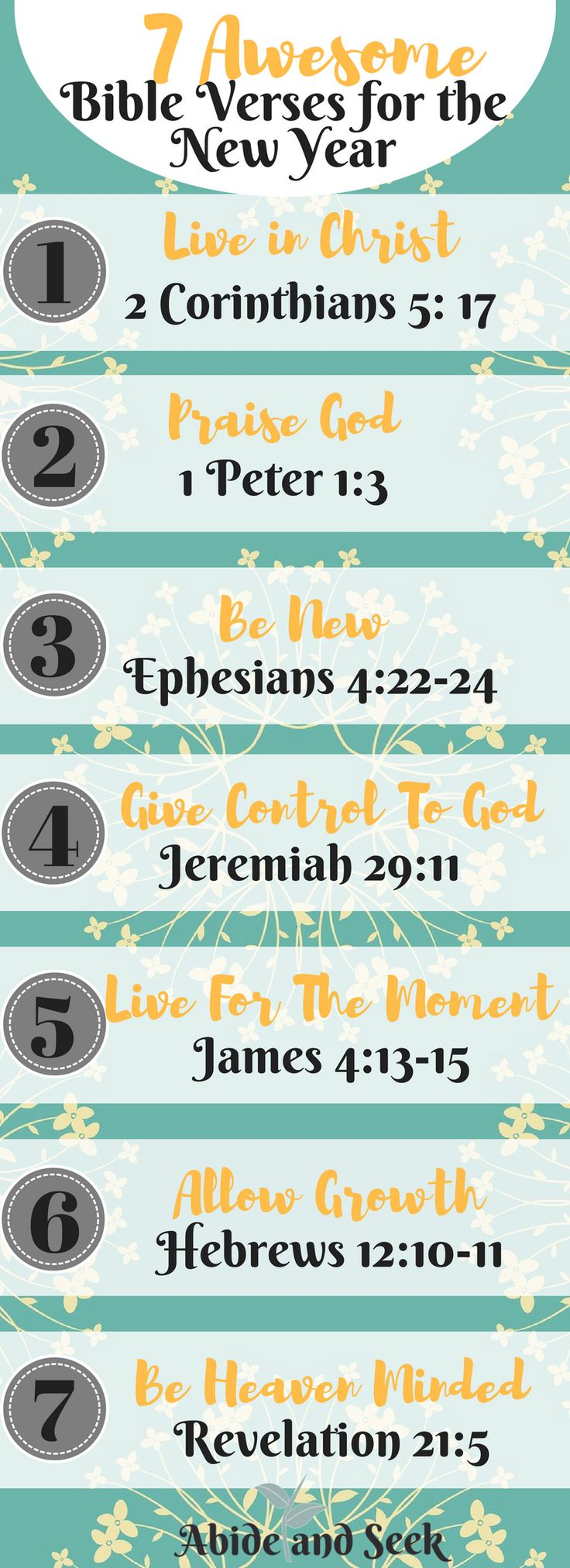 Another year has passed us by and 2018 is here! It's a new year and time for new and exciting things. These 7 verses will help you kick off the new year in a powerful way.