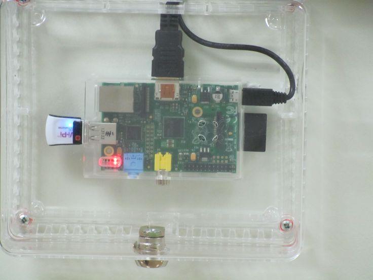 Itt tech capstone project