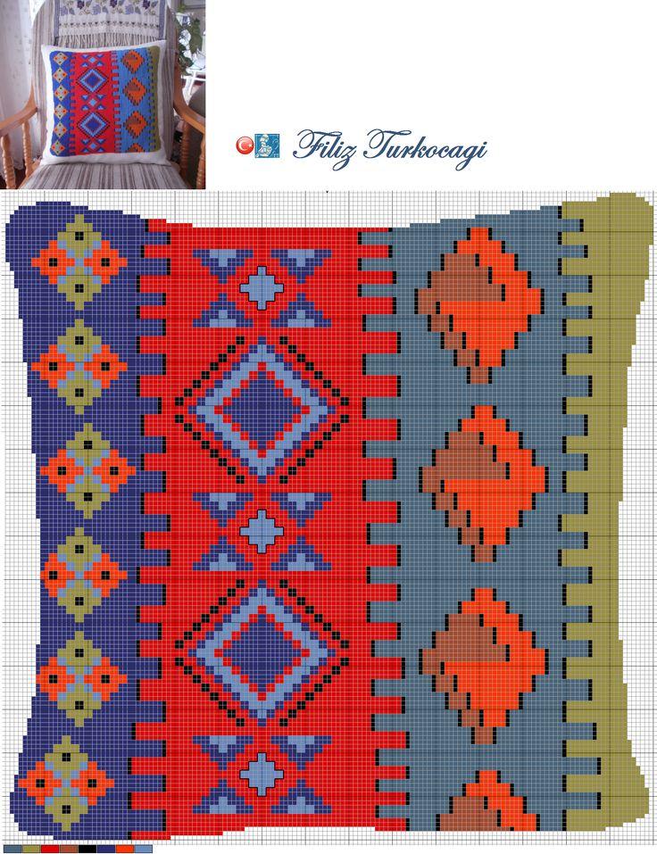 Orta Asya'dan günümüze dek taşıdığımız, dünyaca ünlü kilimlerimizi de unutmayalım istedim...Dokumalardaki ufak hatalara dokunmadan ve boyut katarak sizlere sunuyorum. Serinin ilk parçasını işledim, buyrunuz :) Designed and stitched by Filiz Türkocağı... ( Turkish KİLİM )
