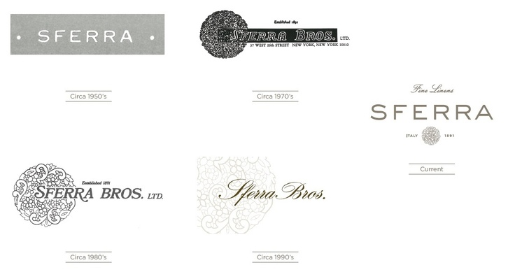 The SFERRA logo has transformed over our 120 year history – interesting to see them side by side.