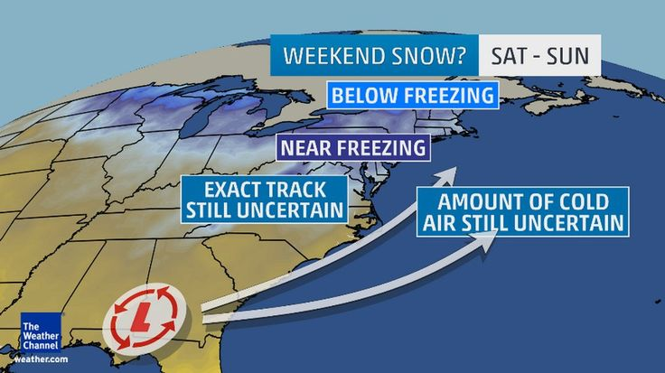 A storm developing over the South may bring wintry weather to the East Coast this weekend.