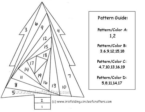 free iris paper folding patterns   Iris Folding @ CircleOfCrafters.com: Free Tree Pattern
