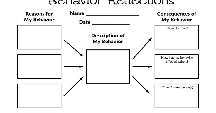 16 best Behavior Charts and Checklists images on Pinterest