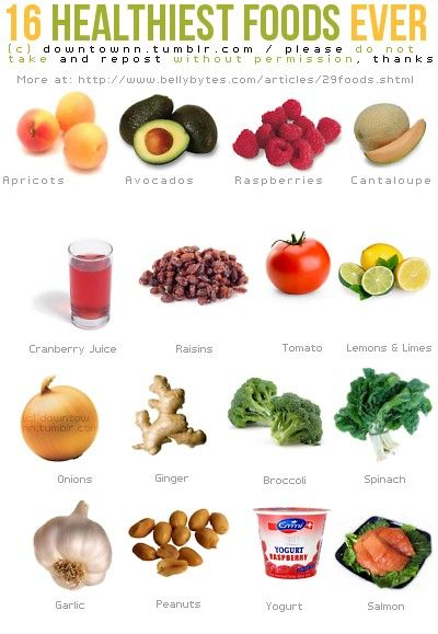 16 healthiest foods ever, definitely a nice little health conscious grocery list.