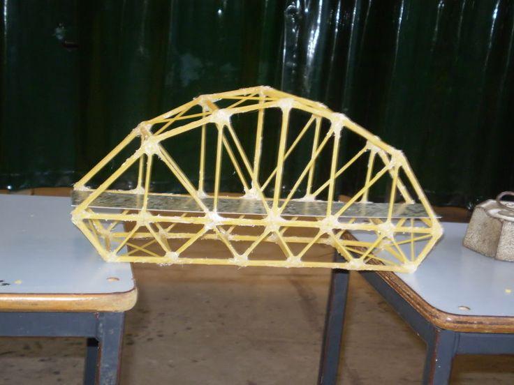 26 best spaghetti bridge designs images on pinterest for Bridge design