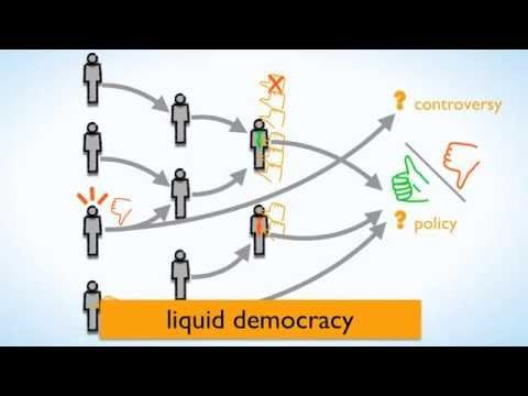 Go Fund Me - Direct Democracy Solution to stop Police State & Global Governance at i-acuse.com - YouTube