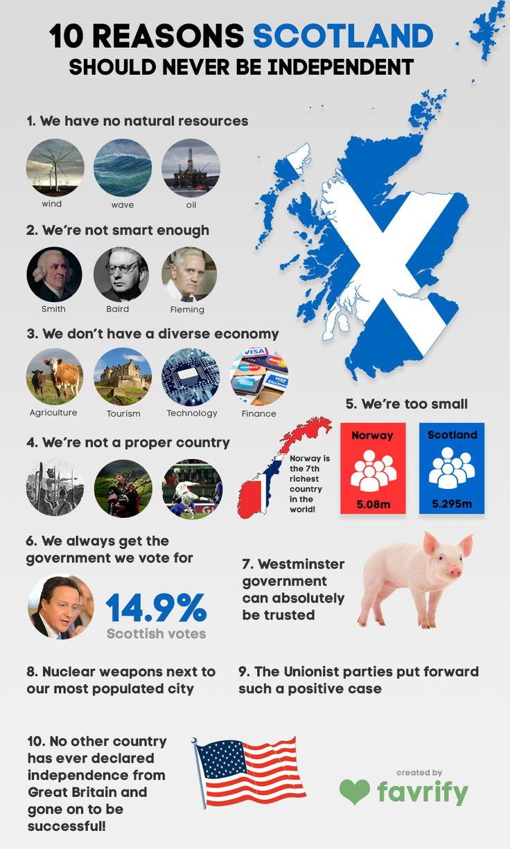 scottish independence infographic | Scottish Independence ...