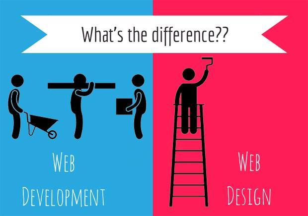 "#WebDesign: Web design is the most common term used for professionals in this industry. Oftentimes when someone says they are a ""web designer"" that are referring to a very broad set of skills one of which is visual design. #WebDevelopment: Web development comes in two flavors - front-end development and back-end development. Some of the skills in these two flavor overlap but they do have very different purposes in the web design profession. visit: http://ift.tt/2eMUpgn…"