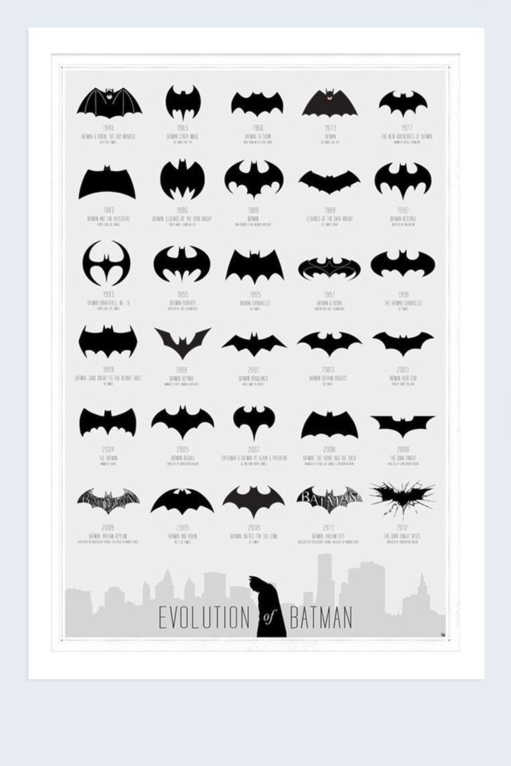 Pics photos batman logo evolution design for samsung galaxy case - Best 20 Evolution Of Batman Ideas On Pinterest Batman Logos De Batman And Batim Vil