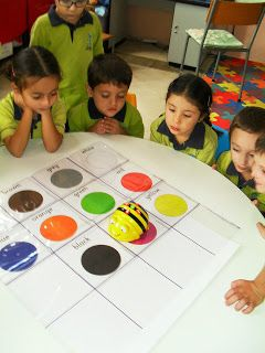 Kindergarten 2.1: A learning experience with Bee-bot, the programmable robot