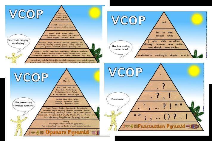 Vcop Literacy Httpstandrewscreateprimarynetliteracy