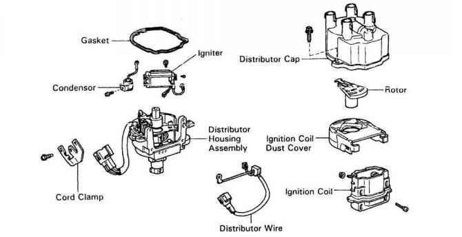 Igniter And Pick Up Coils For Toyota 4a Fe Distributors Toyota Corolla E11 Workshop Corolla E11 Toyota Corolla Car Alternator