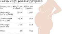 algorithm for2nd trimester bleeding – Google Search  – Midwifey miscellaneous