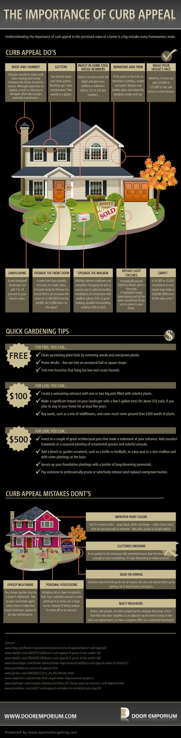 What's your curb appeal? Importance of Curb Appeal [INFOGRAPHIC] #KeepingCurrentMatters#curbappeal