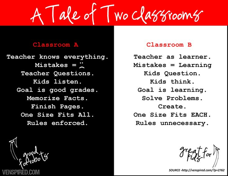Tale of two classrooms