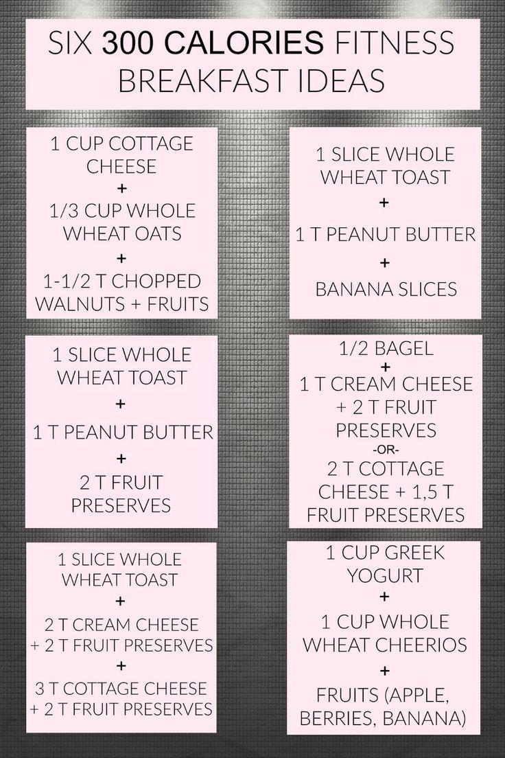300 Calorie Breakfast: 6 Easy Fitness Breakfast Ideas