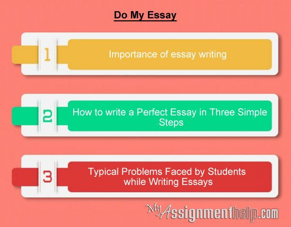 Do essay writing services work