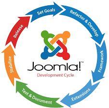 Joomla Development Company, Silicon Valley offers #custom #Joomla CMS #Development and Offshore Joomla #Theme, #Plugin Customization #Services in USA, UK, Australia, India.