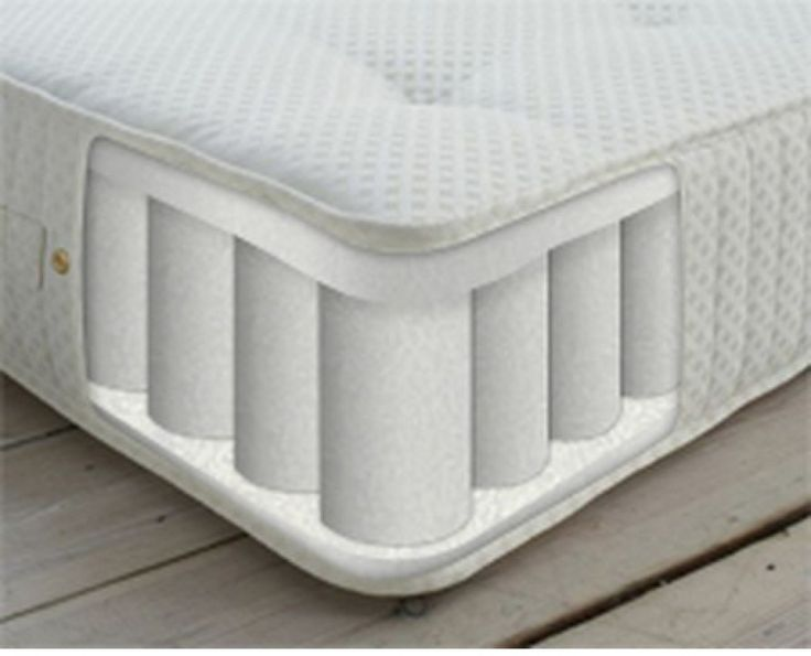 Comfort Layer Material Which Consists Of Regular Foam Fiber And Perhaps Memory Ing Onlinemattressesmemory