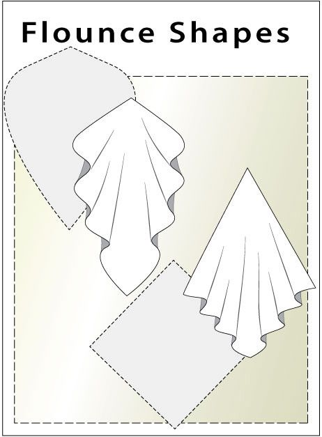 Secret of flounces lays in the cut. With ruffles it is gathering the fabric that gives the frills.