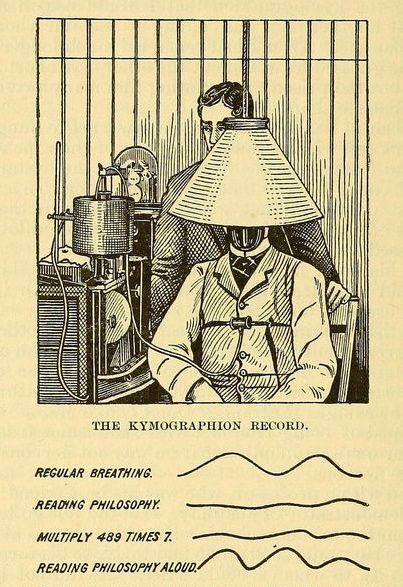 The Kymographion. Man and abnormal man, including a study of children. 1905.