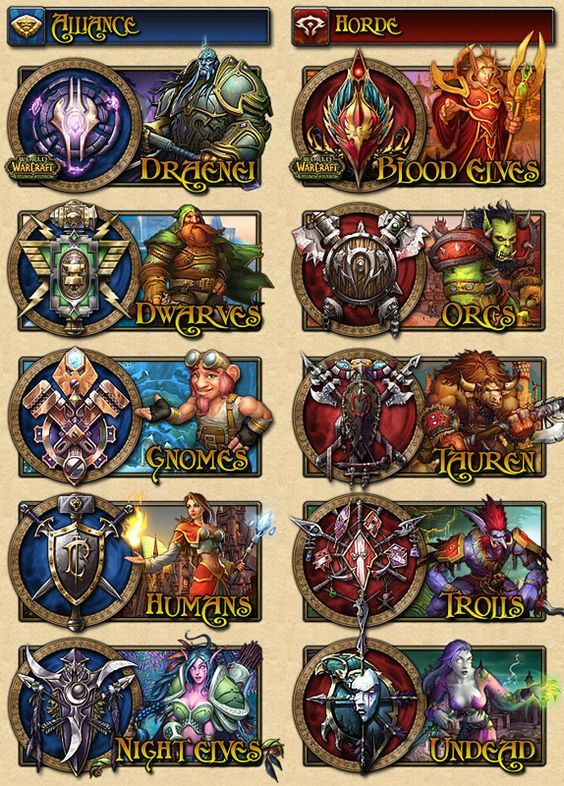 """World of warcraft races. Use best code """"game9"""" to buy cheap wow gold on safewow.com. #legion #warcraft"""