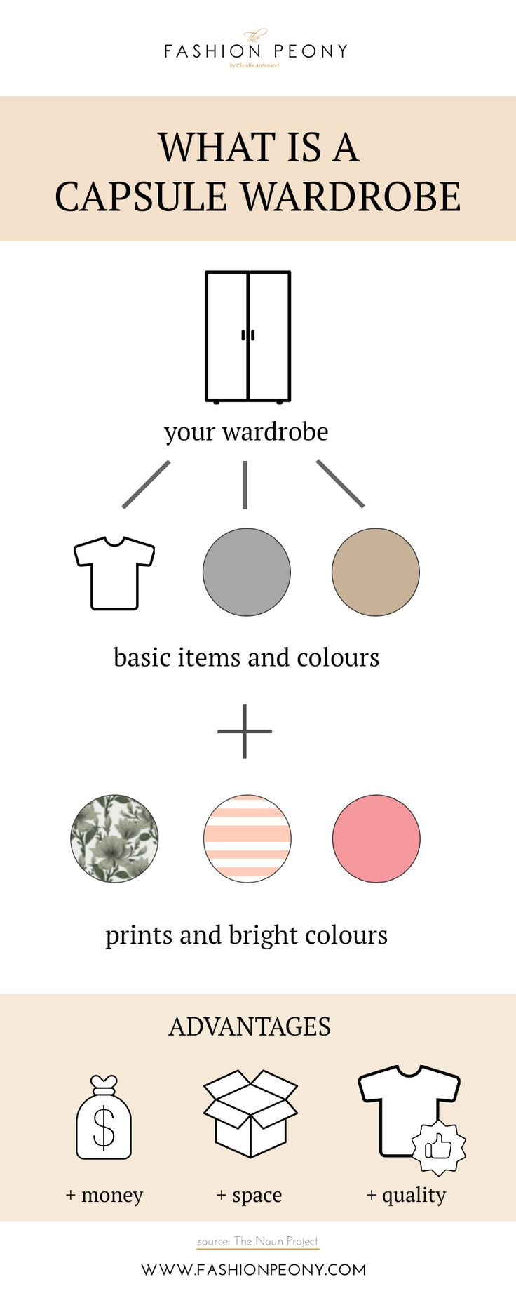 I explain you everything about a capsule wardrobe and why you should create one | Nel post di oggi ti spiego cos'è un capsule wardrobe e come crearlo! | The fashion peony blog