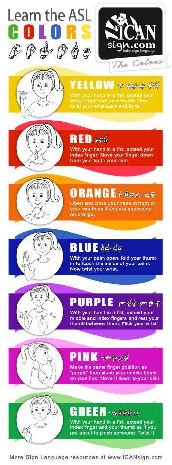 ASL Colors Chart : Yellow, Red, Orange, Blue, Purple, Pink, Green #asl #signlanguage #signing