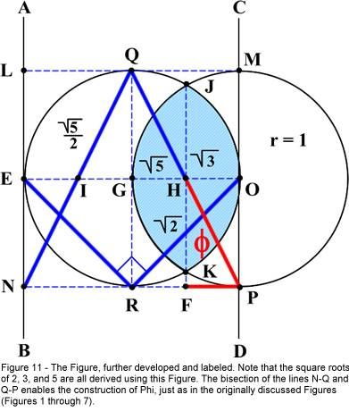 Musings on the Geometric Properties of the Square and Compasses! Open link to view the rest of the diagrams.